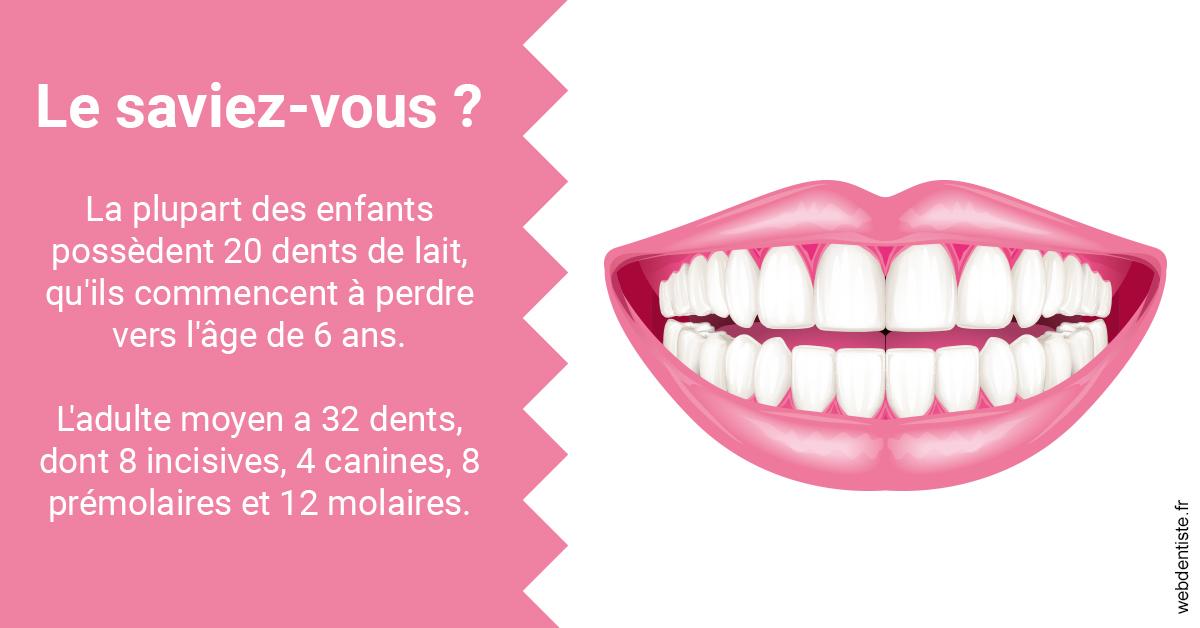 https://docteur-bleret-yann.chirurgiens-dentistes.fr/Dents de lait 2